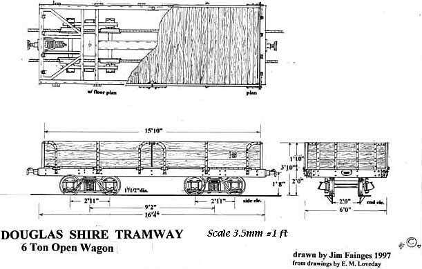 Railway Wagon Drawings
